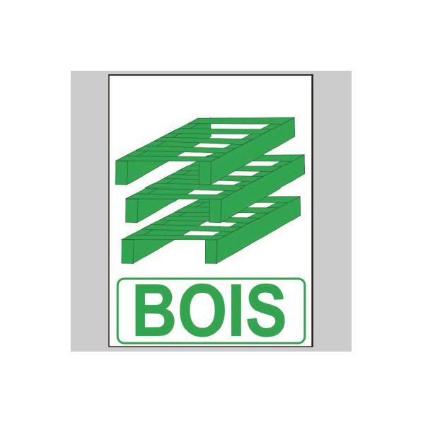 Autocollant recyclage bois roll - Recyclage cagette bois ...