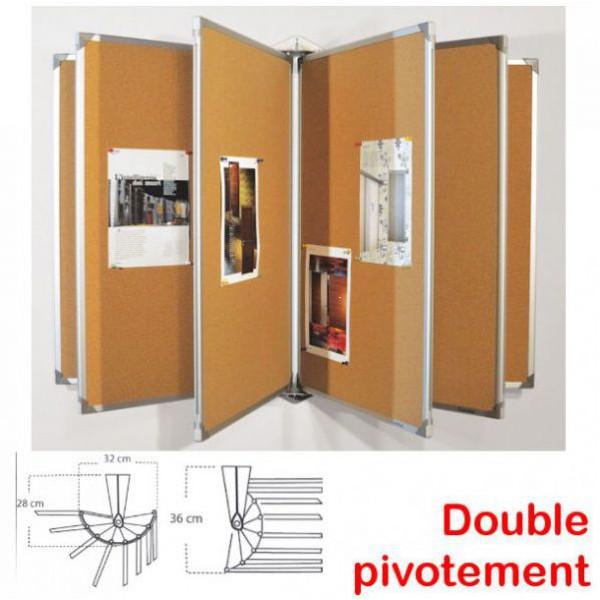 Console double pivotement
